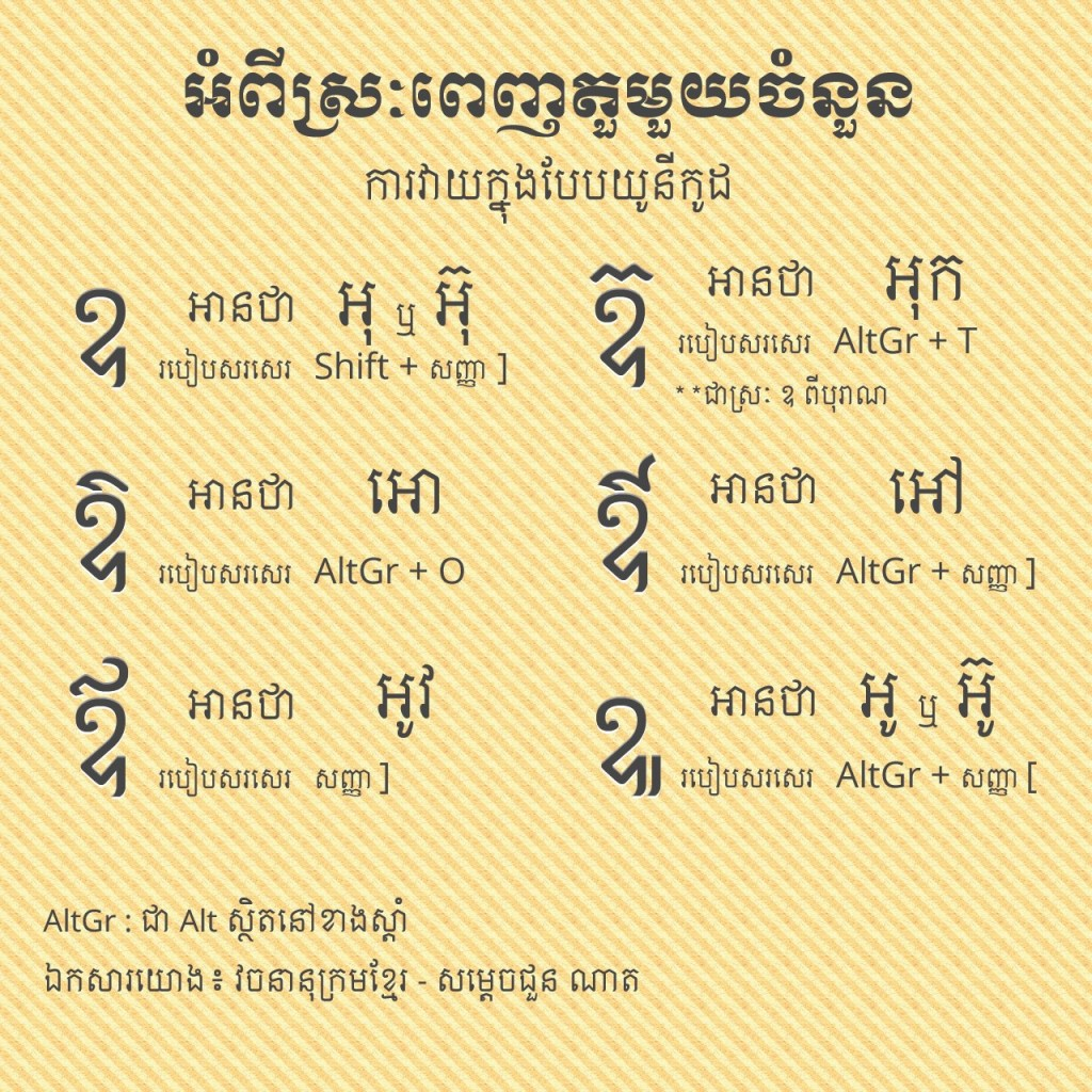 khmer independent vowels