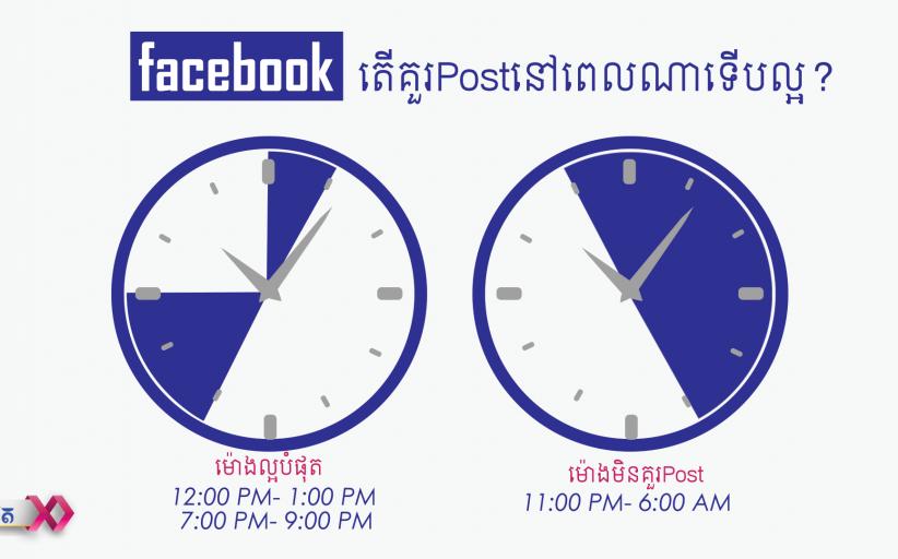 តើPost នៅលើ Facebook Page ពេលណាទើបល្អ?