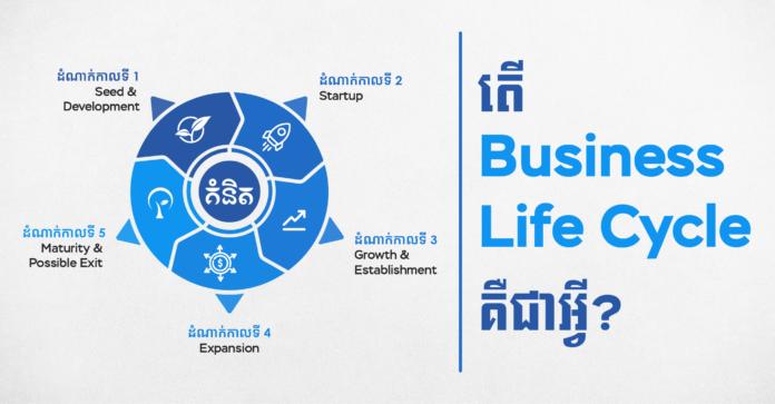 តើ Business Life Cycle គឺជាអ្វី ?